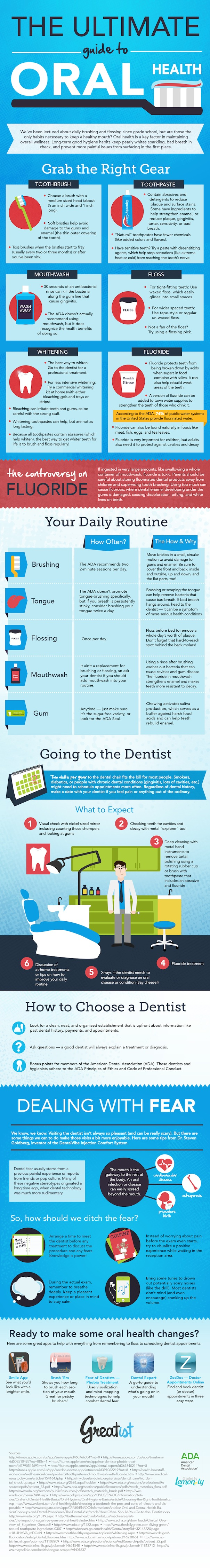 The-Ultimate-Guide-to-Oral-Health